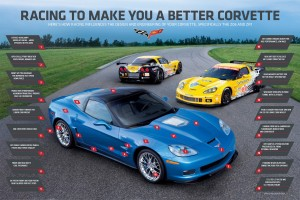 corvette racing contributions
