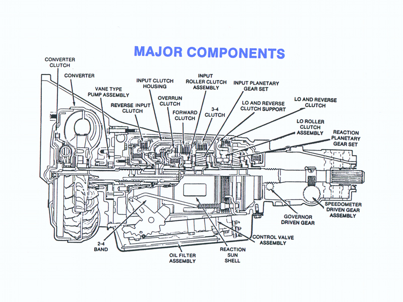 Automatic Transmission Service For The 1984 To 1996 Corvette on Exploded View Engine Parts Diagram