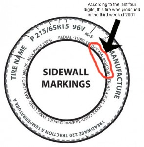 Tire Rotation Diagram moreover US5303758 likewise 193372 1 also 71993 Street Tires 101 A together with US5303758. on tire sidewall markings