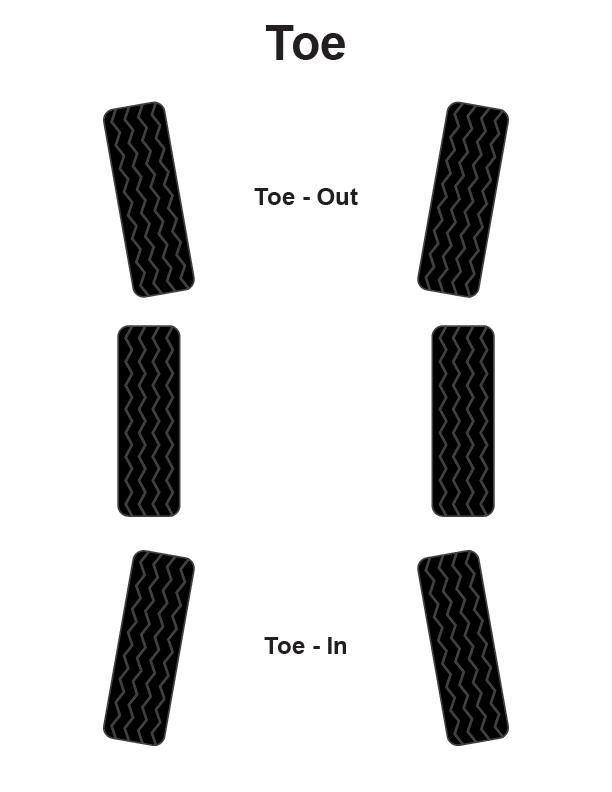 1963-1982 Corvette Alignment Information | CC Tech